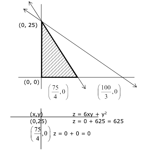 JEE Main 2021 March 17 Shift 1 Maths Section 2 Question Paper with Solutions Q9