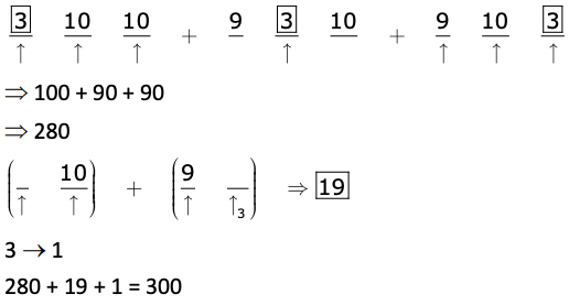 JEE Main 2021 March 18 Shift 1 Maths Section B Question Paper with Solutions Q1