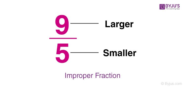 Numerator of improper fraction