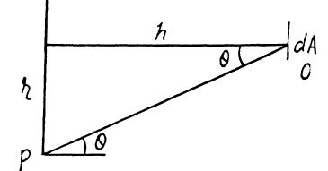 Photometry And Geometrical Optics IE Irodov Solutions