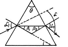 Solution Paper IE Irodov Photometry And Geometrical Optics