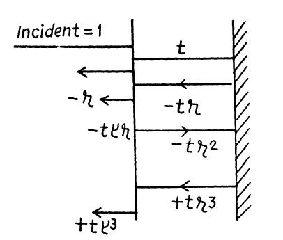 Solution Paper Interference Of Light IE Irodov