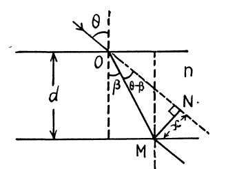Solutions For IE Irodov Photometry And Geometrical Optics