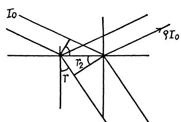 Solutions Polarization Of Light IE Irodov