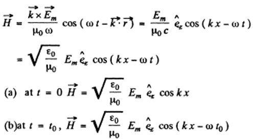 Solved IE IRODOV Chapter 4 Problems
