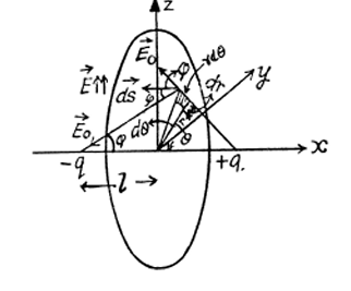 Solved IE IRODOV Constant Electric Field in Vacuum Question 20