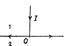 Solved IE IRODOV Constant Magnetic Field Magnetics Question 3
