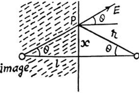 Solved IE IRODOV Electric Current Question 12
