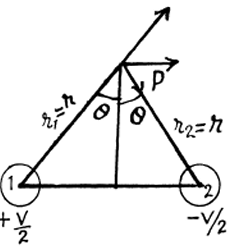 Solved IE IRODOV Electric Current Question 13