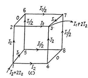 Solved IE IRODOV Electric Current Question 4