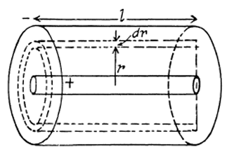 Solved IE IRODOV Electric Current Question 8