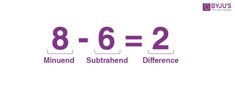 Subtraction parts