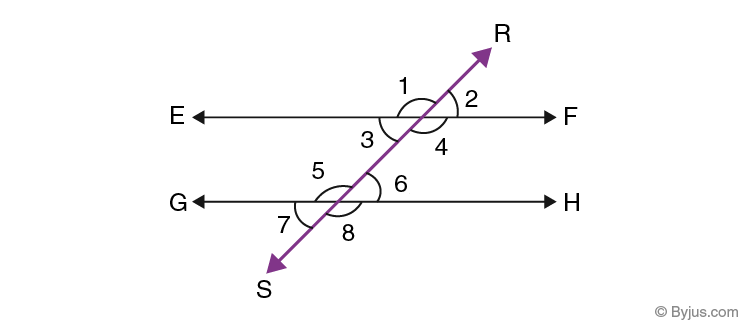 Transversal lines and angles 2
