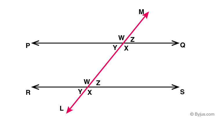 Transversal property 1