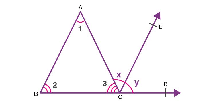 Exterior angle theorem 3