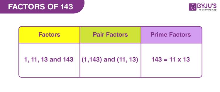 Factors of 143