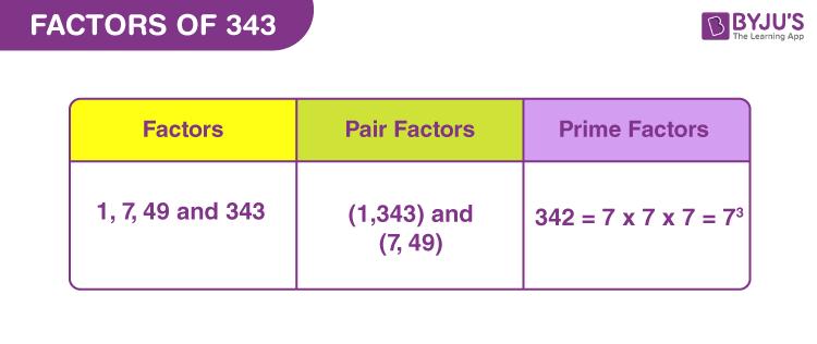 Factors of 343