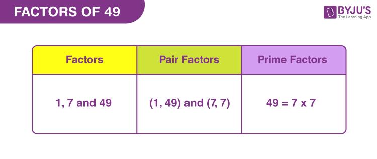 Factors of 49