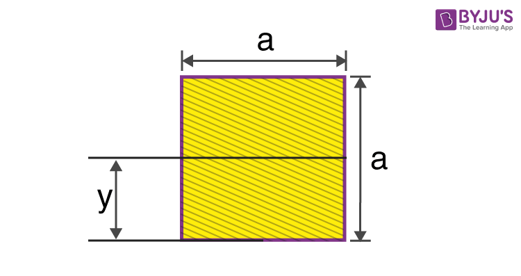 Moment Of Inertia Of A Square image 2
