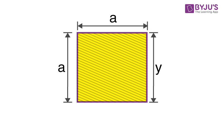 Moment Of Inertia Of A Square image 3