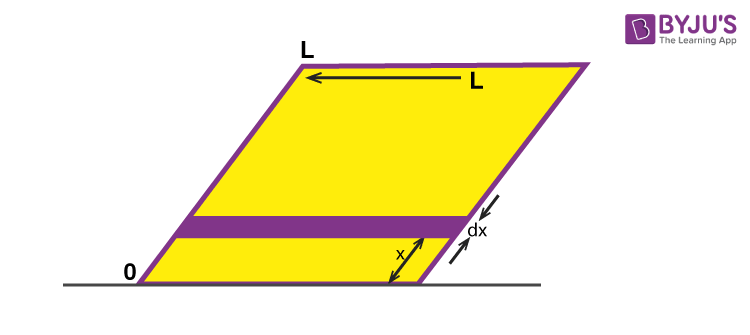Moment Of Inertia Of A Square image 4
