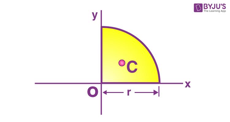 Moment Of Inertia Of Quarter Circle