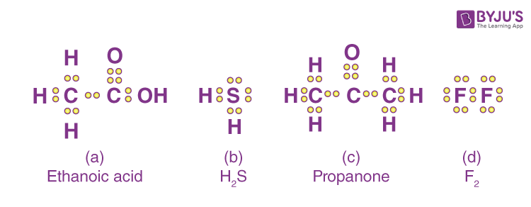 Electron dot structure of ethanoic acid, H2S, propanone and F2