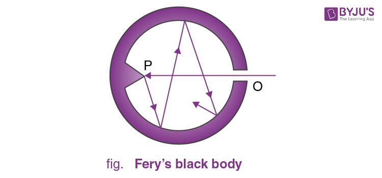 Fery's black body