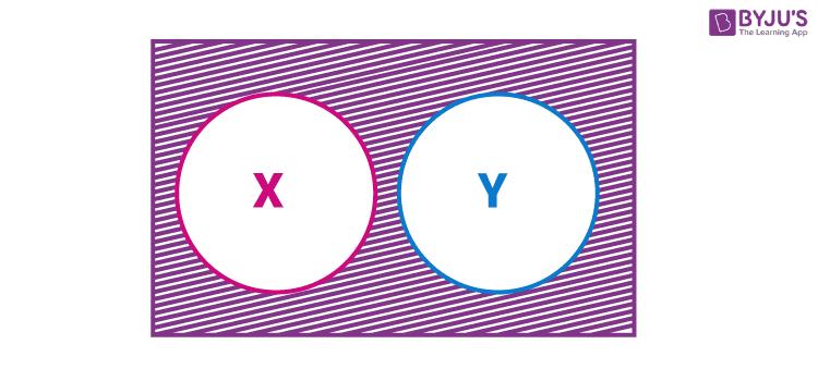 Venn diagram X and Y