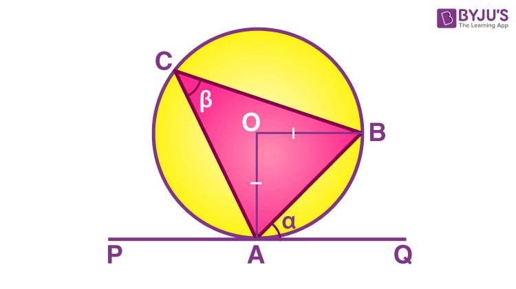 Alternate Segment Theorem Proof