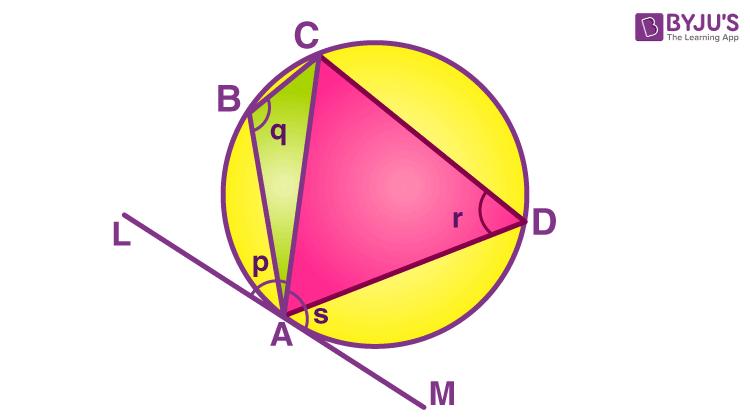 Alternate Segment Theorem Quadrilateral