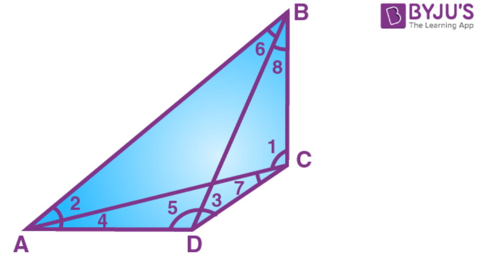Concise Selina Solutions for Class 9 Maths Chapter 11 Inequalities - Image 20