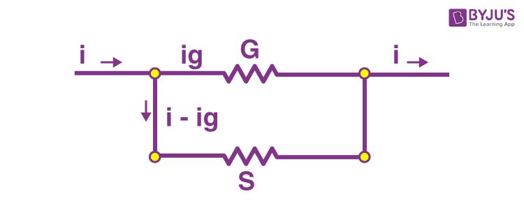 Galvanometer as an Ammeter