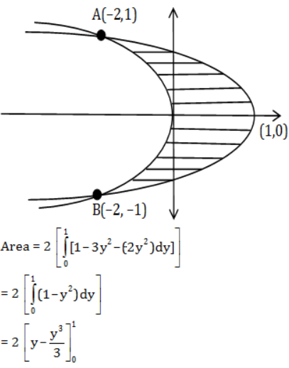 Maths 2020 Solutions Paper WBJEE
