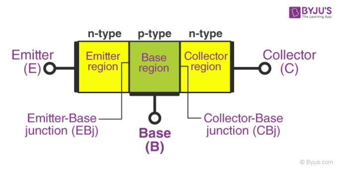 NPN Transistor Image 2