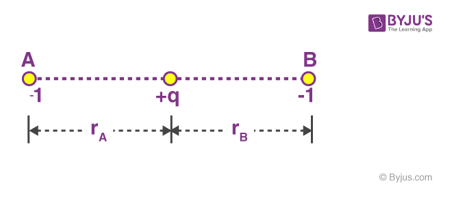 Coulombs law 5
