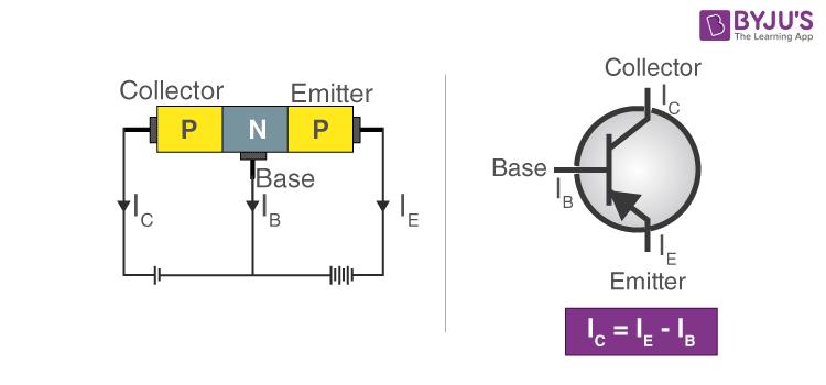 PNP Transistor Image 1