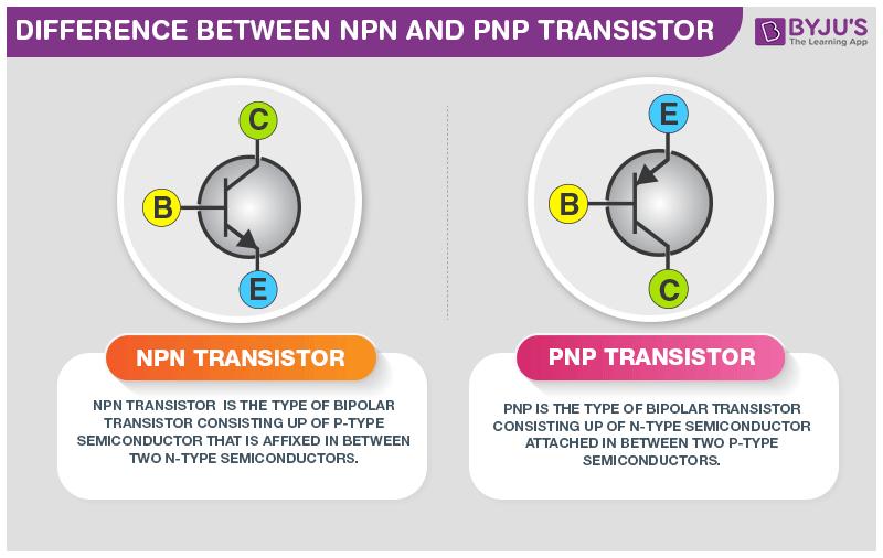 Power Transistors Image 1