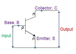 Power Transistors Image 2