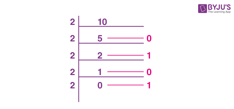10 in binary