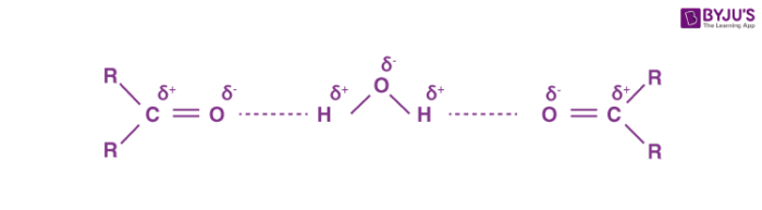 General Properties of Aldehydes - Solubility