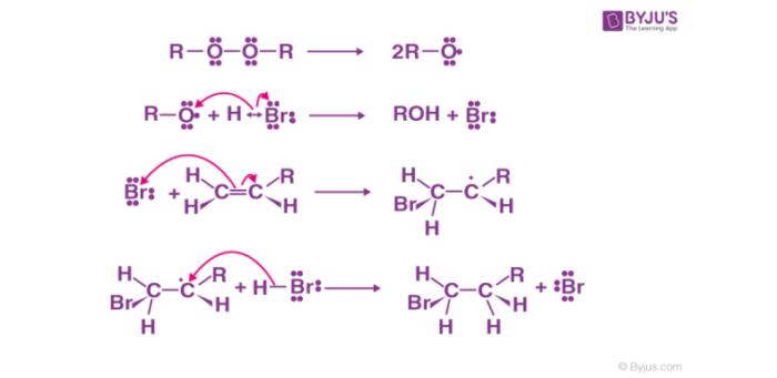 Mechanism of Anti Markovnikov addition