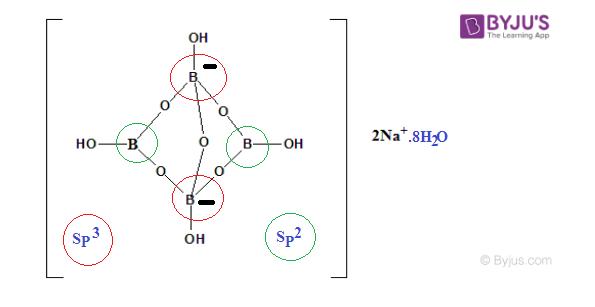 Borax Structural Formula