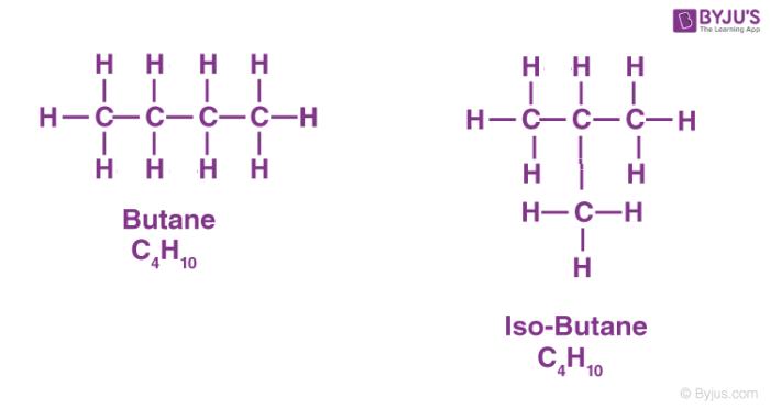 Butane & Isobutane