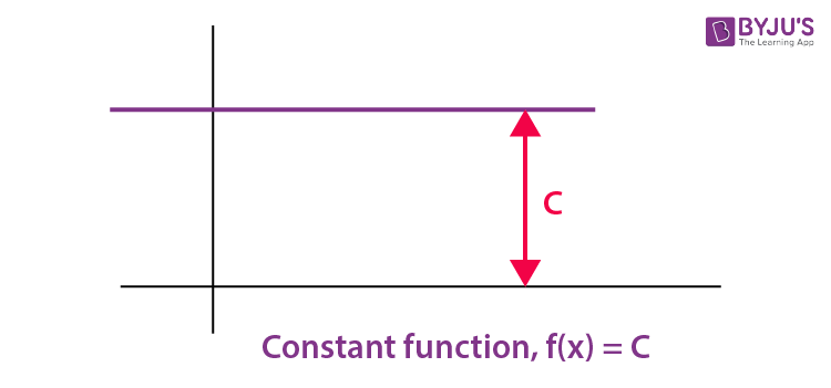 Constant Function