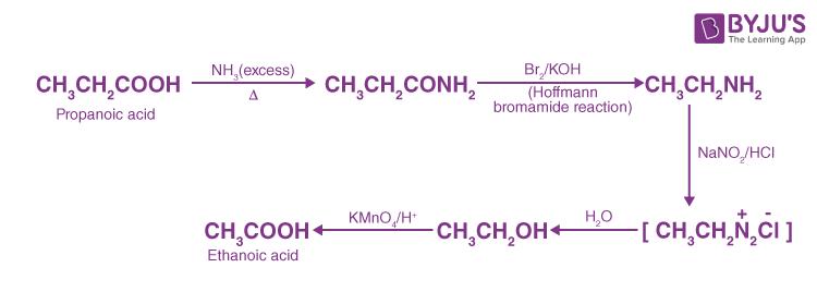 Propanoic acid into ethanoic acid
