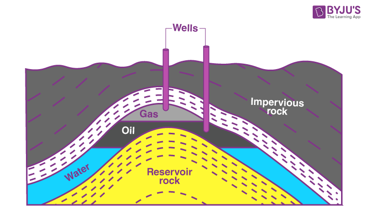 Natural gas and petroleum deposits