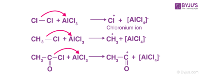 Electrophilic Substitution Reaction Mechanism Step 1
