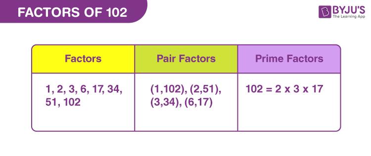 Factors of 102