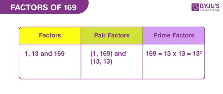 Factors of 169